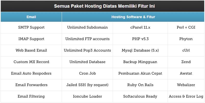 fitur-paket-hosting